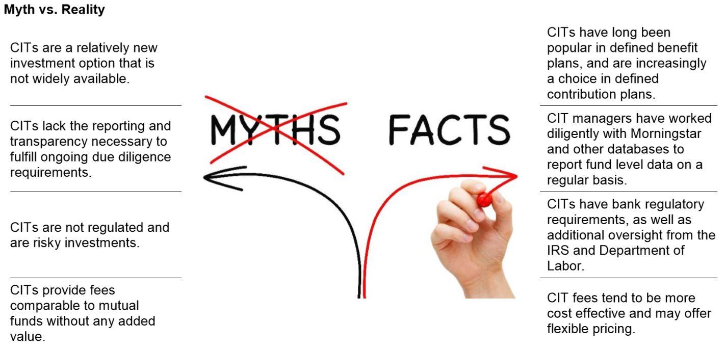 myth vs reality