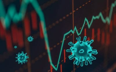 Investment Outlook – July 2020